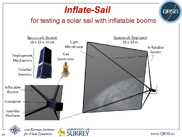 Inflate-Sail for testing a solar sail with inflatable booms 23 von Karman Institute for
