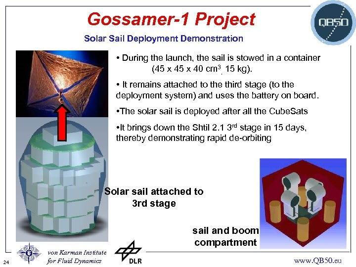 Gossamer-1 Project Solar Sail Deployment Demonstration • During the launch, the sail is stowed