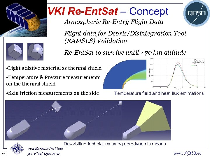 VKI Re-Ent. Sat – Concept Atmospheric Re-Entry Flight Data Flight data for Debris/Disintegration Tool