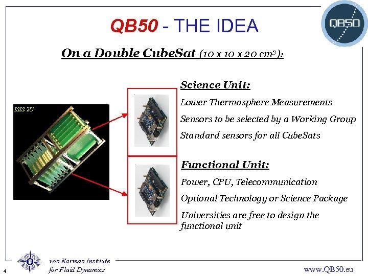 QB 50 - THE IDEA On a Double Cube. Sat (10 x 20 cm