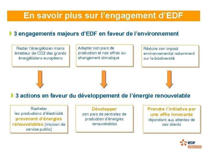 En savoir plus sur l'engagement d'EDF » 3 engagements majeurs d'EDF en faveur de