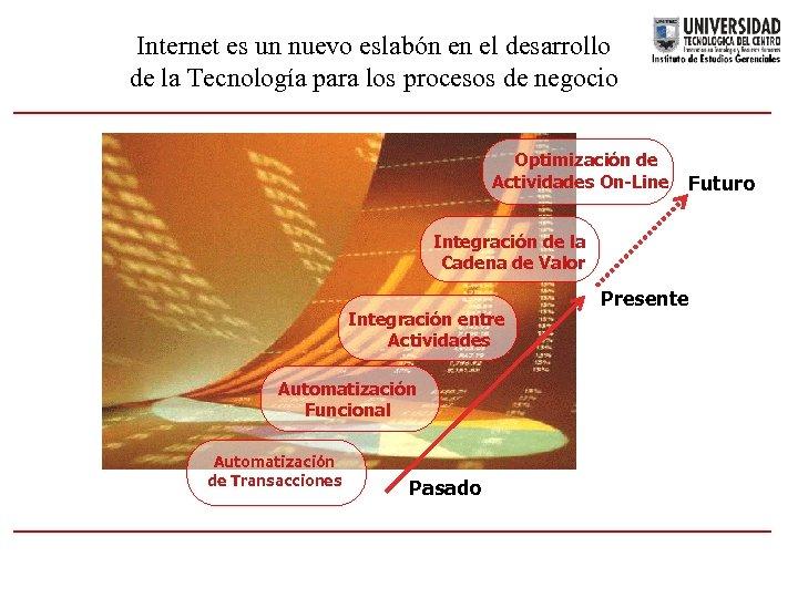 Internet es un nuevo eslabón en el desarrollo de la Tecnología para los procesos