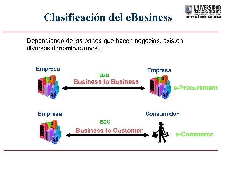 Clasificación del e. Business Dependiendo de las partes que hacen negocios, existen diversas denominaciones.