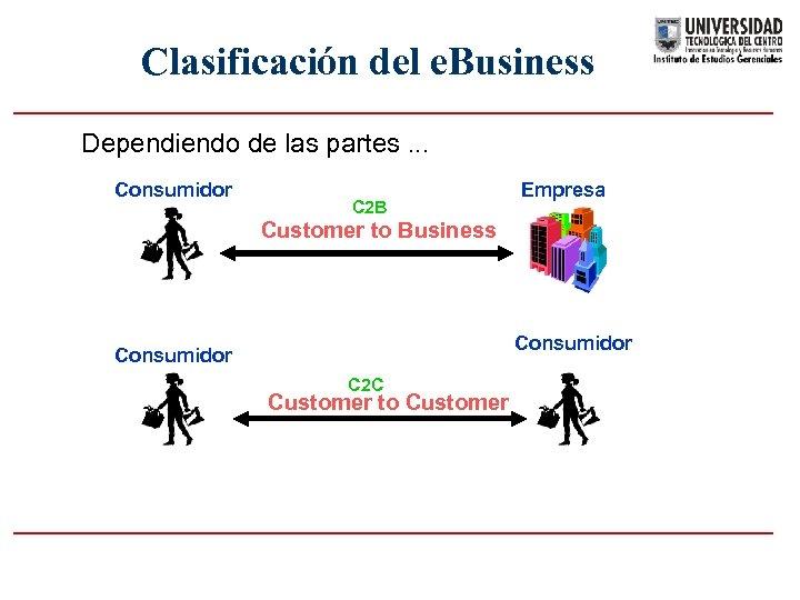 Clasificación del e. Business Dependiendo de las partes. . . Consumidor C 2 B