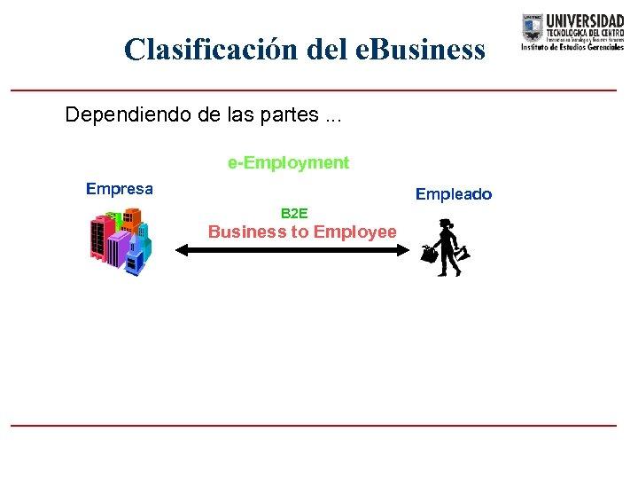 Clasificación del e. Business Dependiendo de las partes. . . e-Employment Empresa Empleado B