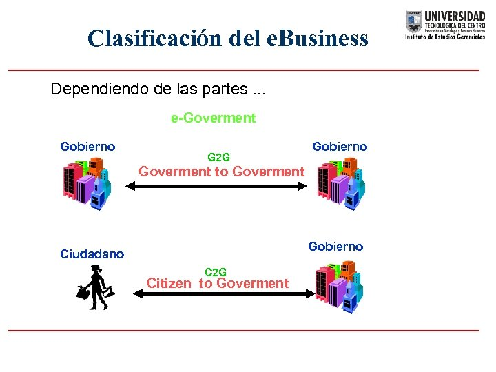 Clasificación del e. Business Dependiendo de las partes. . . e-Goverment Gobierno G 2