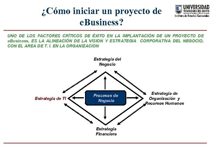 ¿Cómo iniciar un proyecto de e. Business? UNO DE LOS FACTORES CRÍTICOS DE ÉXITO