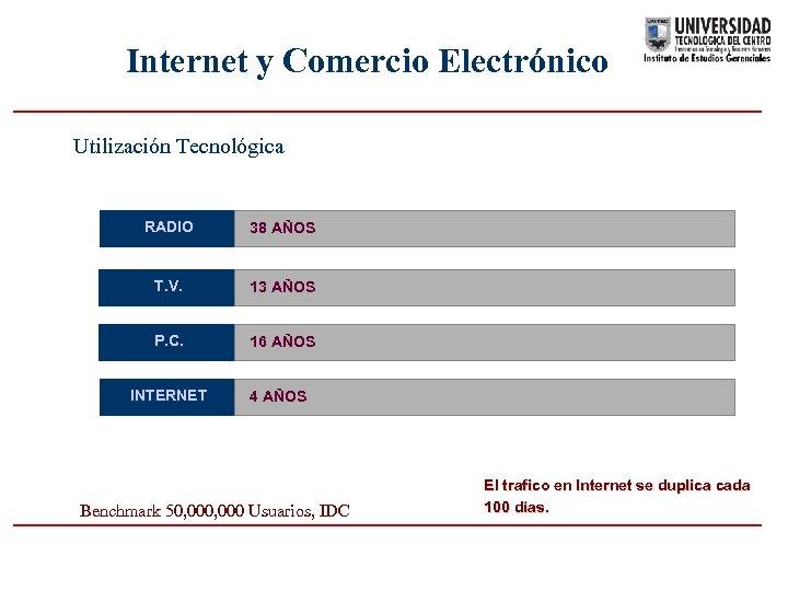 Internet y Comercio Electrónico Utilización Tecnológica RADIO 38 AÑOS T. V. 13 AÑOS P.