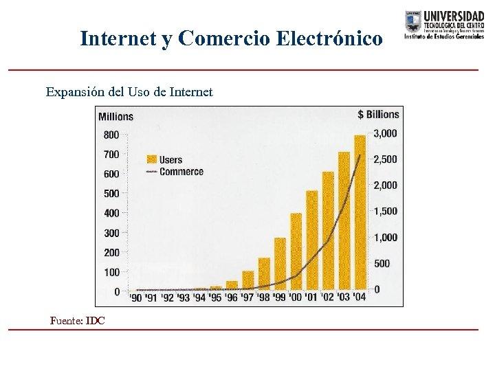 Internet y Comercio Electrónico Expansión del Uso de Internet Fuente: IDC