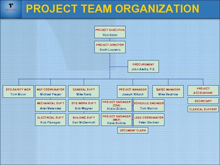 PROJECT TEAM ORGANIZATION PROJECT EXECUTIVE Rick Estrin PROJECT DIRECTOR Scott Loureiro PROCUREMENT John Aletta,