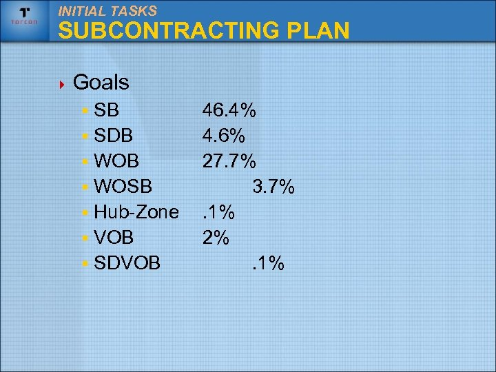 INITIAL TASKS SUBCONTRACTING PLAN 4 Goals § SB § SDB § WOSB § Hub-Zone