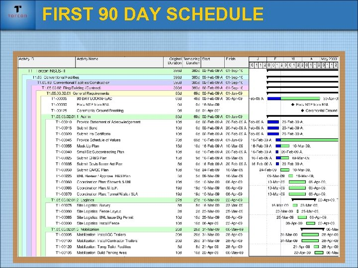 FIRST 90 DAY SCHEDULE