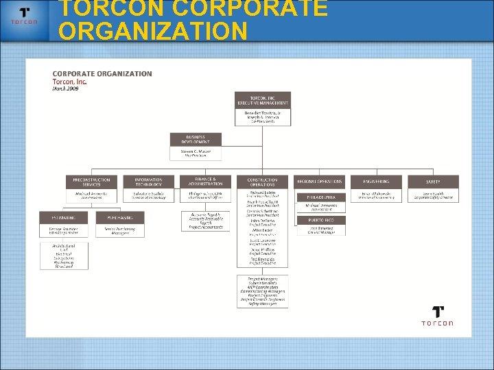 TORCON CORPORATE ORGANIZATION