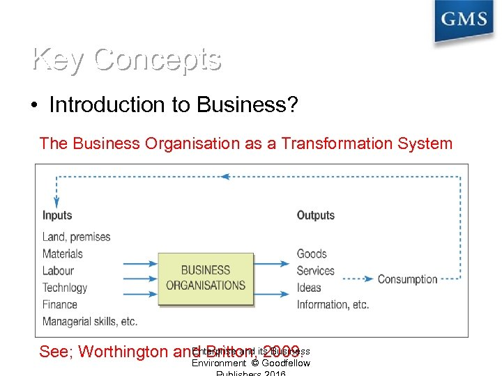 Key Concepts • Introduction to Business? The Business Organisation as a Transformation System Enterprise