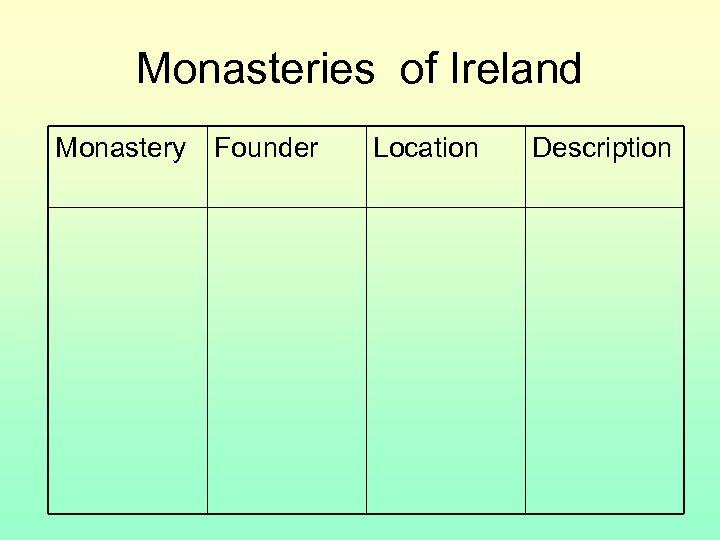 Monasteries of Ireland Monastery Founder Location Description