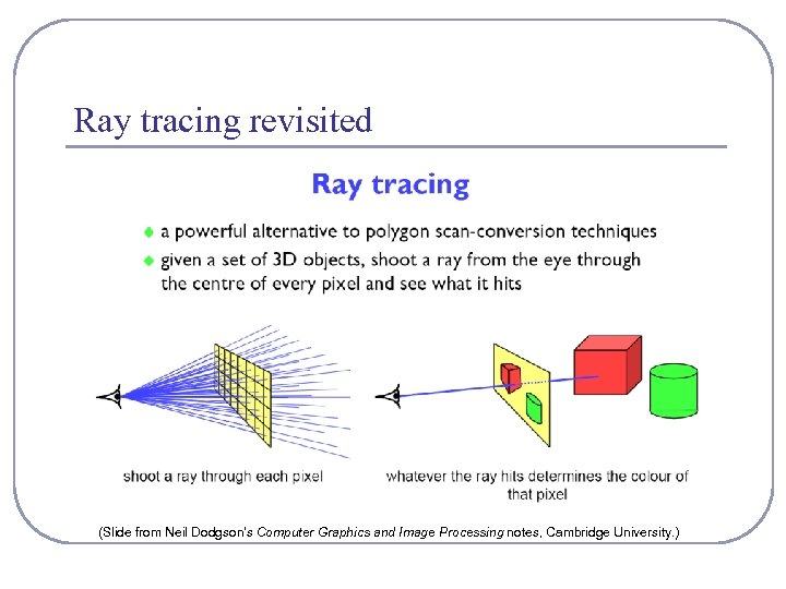 Ray tracing revisited (Slide from Neil Dodgson's Computer Graphics and Image Processing notes, Cambridge