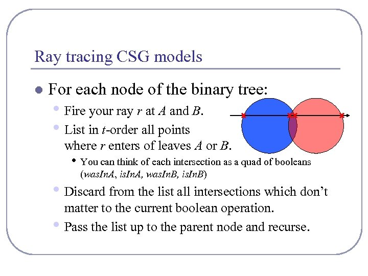 Ray tracing CSG models l For each node of the binary tree: • Fire