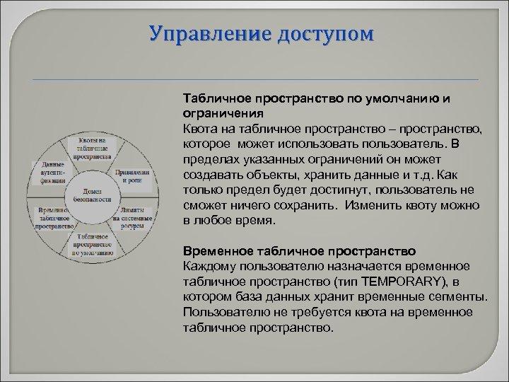 Управление доступом Табличное пространство по умолчанию и ограничения Квота на табличное пространство – пространство,