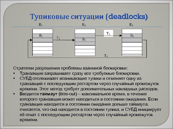 Тупиковые ситуации (deadlocks) Стратегии разрешения проблемы взаимной блокировки: • Транзакция запрашивает сразу все требуемые