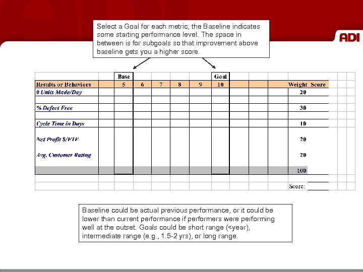 Select a Goal for each metric; the Baseline indicates some starting performance level. The