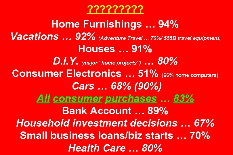 ? ? ? ? ? Home Furnishings … 94% Vacations … 92% (Adventure Travel