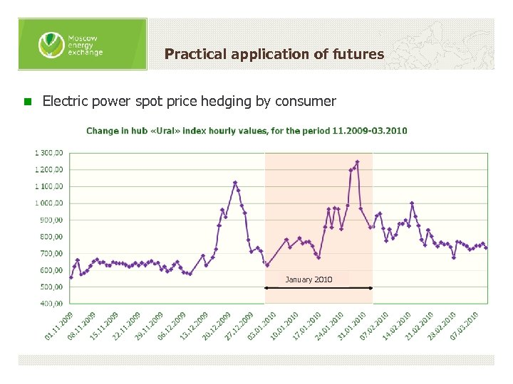 Practical application of futures n Electric power spot price hedging by consumer January 2010