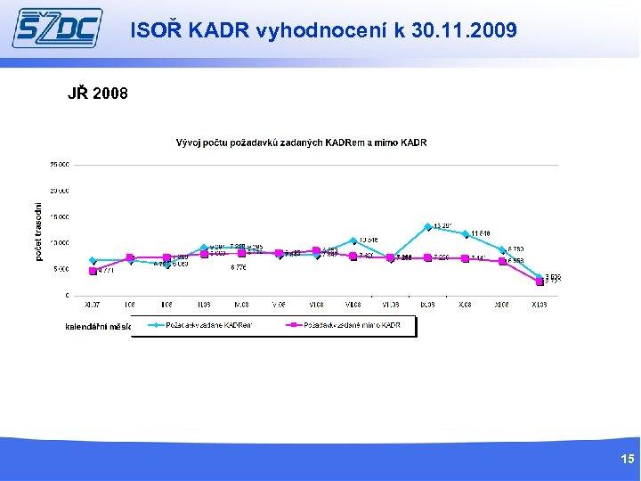 ISOŘ KADR vyhodnocení k 30. 11. 2009 JŘ 2008 15