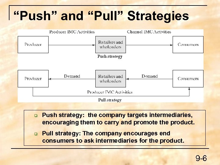 """""""Push"""" and """"Pull"""" Strategies q q Push strategy: the company targets intermediaries, encouraging them"""