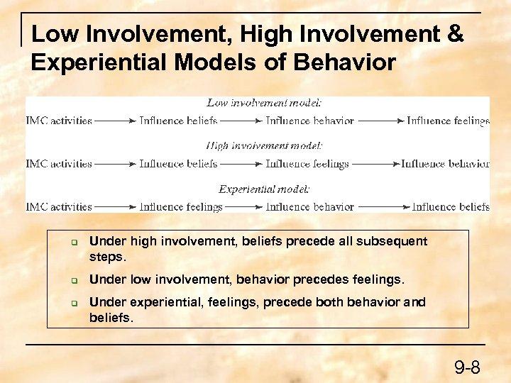 Low Involvement, High Involvement & Experiential Models of Behavior q q q Under high