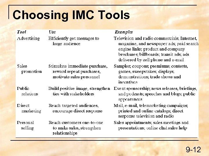 Choosing IMC Tools 9 -12