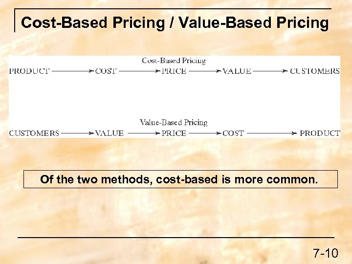 Cost-Based Pricing / Value-Based Pricing Of the two methods, cost-based is more common. 7