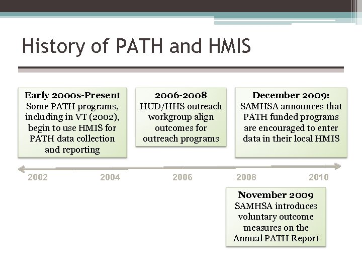 History of PATH and HMIS Early 2000 s-Present Some PATH programs, including in VT