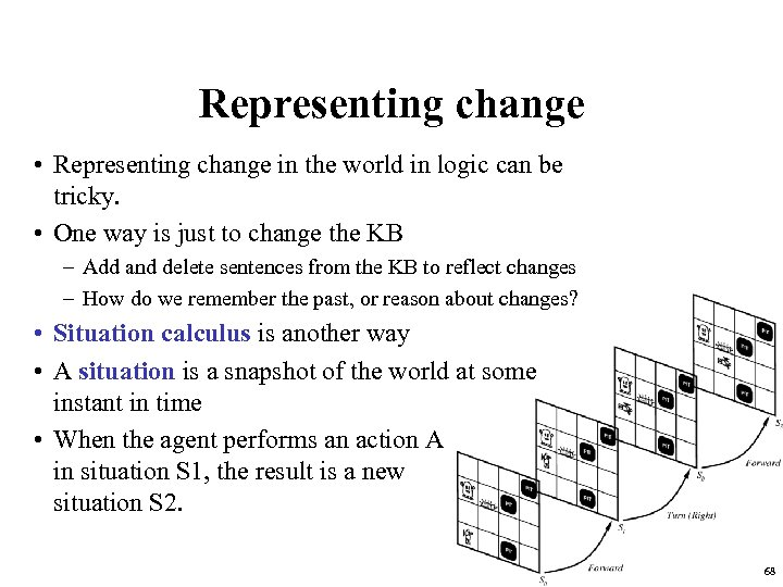 Representing change • Representing change in the world in logic can be tricky. •