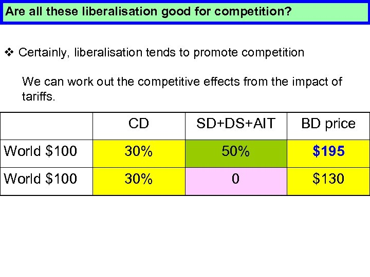 Are all these liberalisation good for competition? v Certainly, liberalisation tends to promote competition
