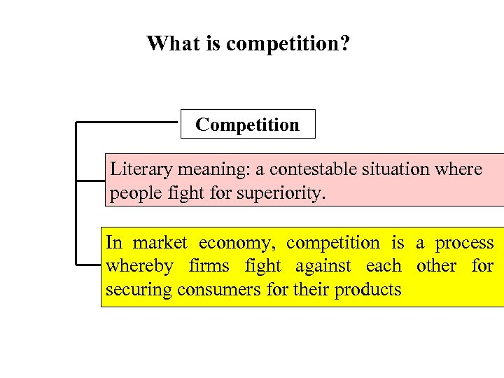 What is competition? Competition Literary meaning: a contestable situation where people fight for superiority.