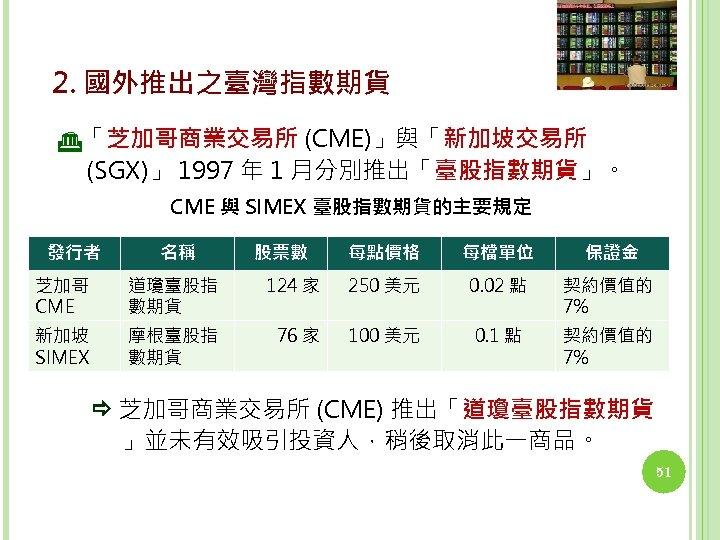 2. 國外推出之臺灣指數期貨 「芝加哥商業交易所 (CME)」與「新加坡交易所 (SGX)」 1997 年 1 月分別推出「臺股指數期貨」。 CME 與 SIMEX 臺股指數期貨的主要規定 發行者
