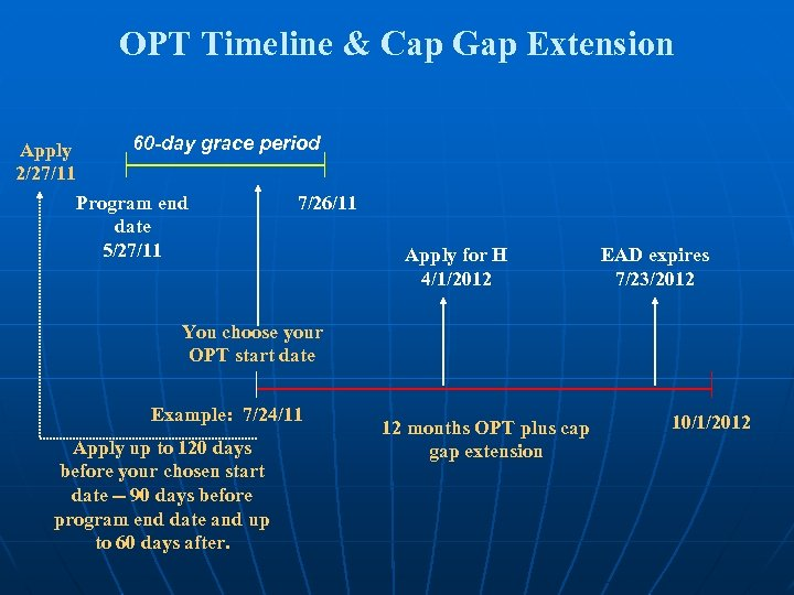 OPT Timeline & Cap Gap Extension Apply 2/27/11 60 -day grace period Program end