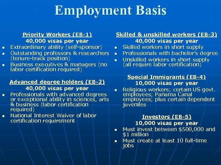 Employment Basis n n n Priority Workers (EB-1) 40, 000 visas per year Extraordinary