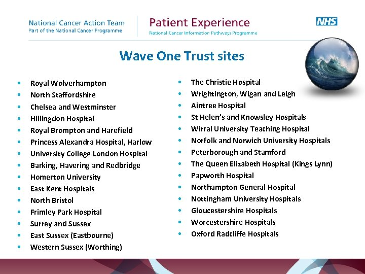 Wave One Trust sites • • • • Royal Wolverhampton North Staffordshire Chelsea and