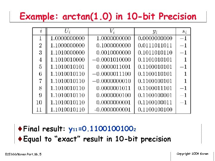 Example: arctan(1. 0) in 10 -bit Precision ¨Final result: y 11=0. 11001001002 ¨Equal to