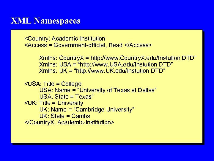 XML Namespaces <Country: Academic-Institution <Access = Government-official, Read </Access> Xmlns: Country. X = http: