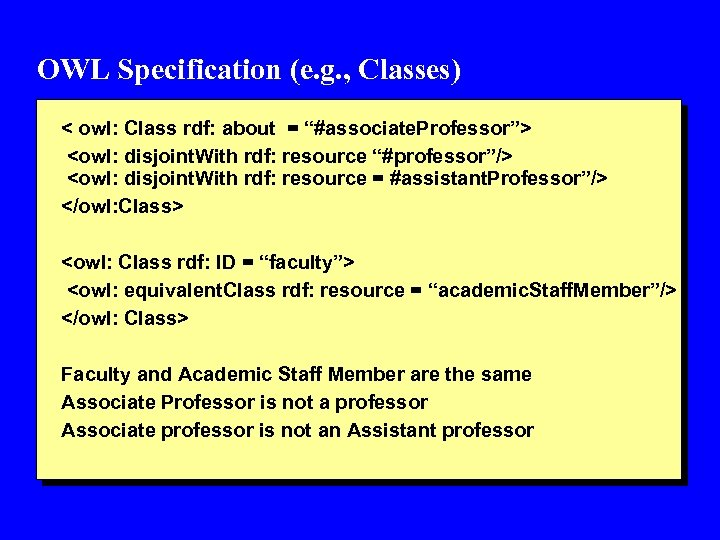 "OWL Specification (e. g. , Classes) < owl: Class rdf: about = ""#associate. Professor"">"