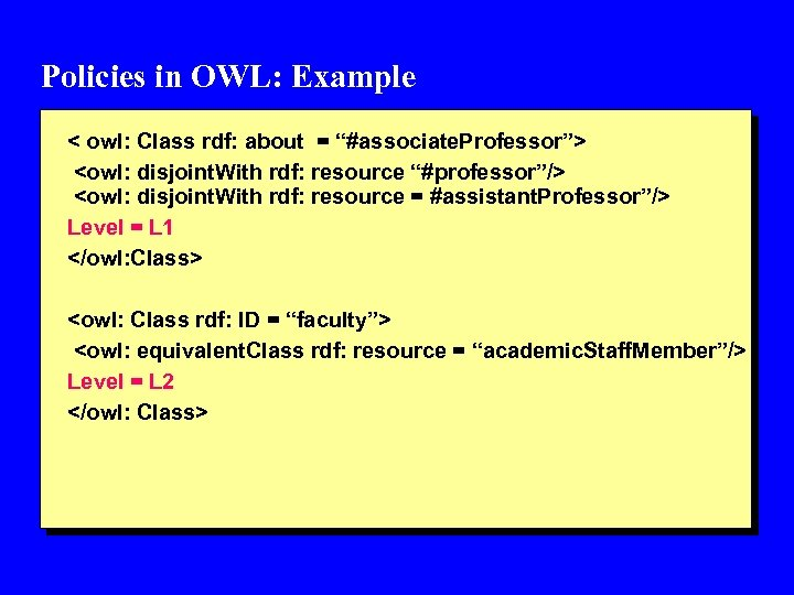 """Policies in OWL: Example < owl: Class rdf: about = """"#associate. Professor""""> <owl: disjoint."""