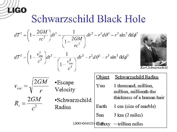 Schwarzschild Black Hole Karl Schwarzschild • Escape Velocity Object Schwarzschild Radius You 1 thousand,