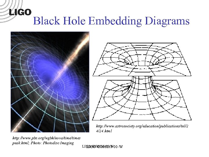 Black Hole Embedding Diagrams http: //www. astrosociety. org/education/publications/tnl/2 4/24. html http: //www. pbs. org/wgbh/nova/times