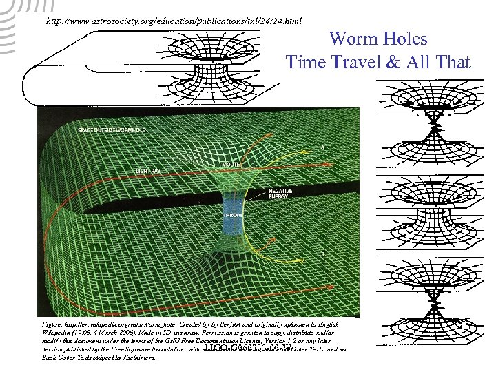 http: //www. astrosociety. org/education/publications/tnl/24/24. html Worm Holes Time Travel & All That Figure: http: