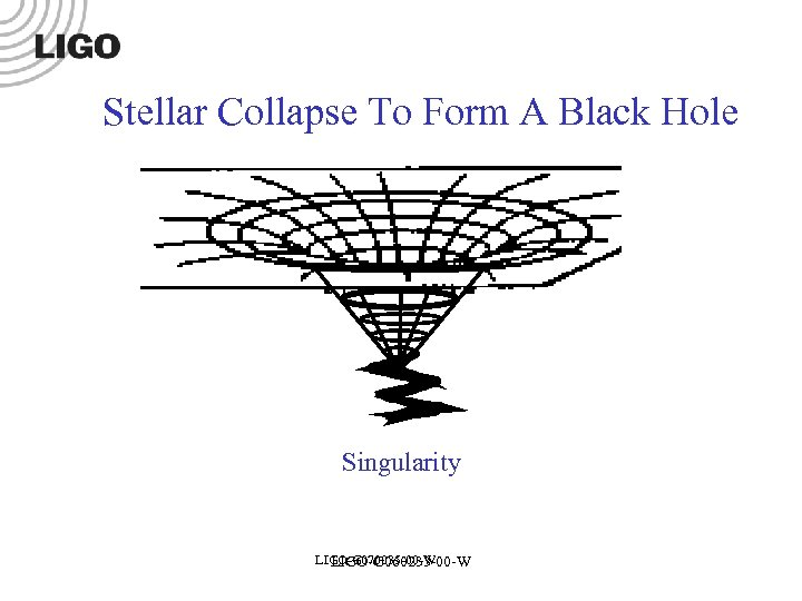 Stellar Collapse To Form A Black Hole Singularity LIGO-G 070035 -00 -W LIGO-G 060233