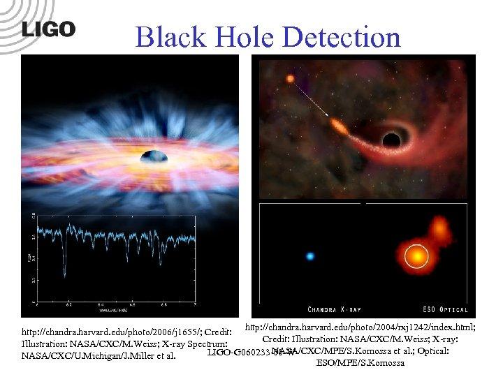 Black Hole Detection http: //chandra. harvard. edu/photo/2004/rxj 1242/index. html; http: //chandra. harvard. edu/photo/2006/j 1655/;