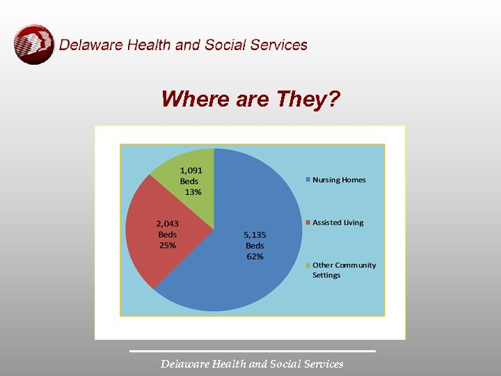 Where are They? Delaware Health and Social Services