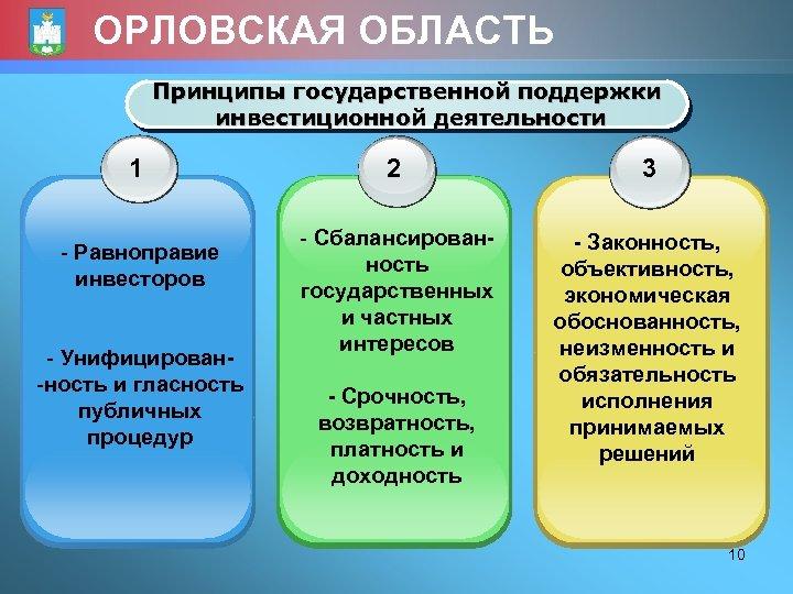 ОРЛОВСКАЯ ОБЛАСТЬ Принципы государственной поддержки инвестиционной деятельности 1 - Равноправие инвесторов - Унифицирован-ность и